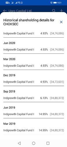 Screenshot_20210523_090200_com.trendlyne.markets
