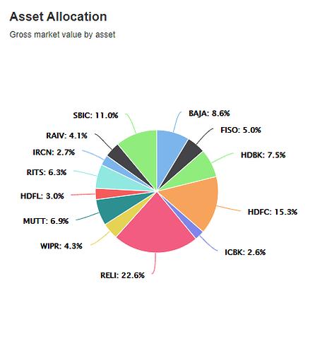 screenshot-in.investing.com-2020.08.20-09_41_17