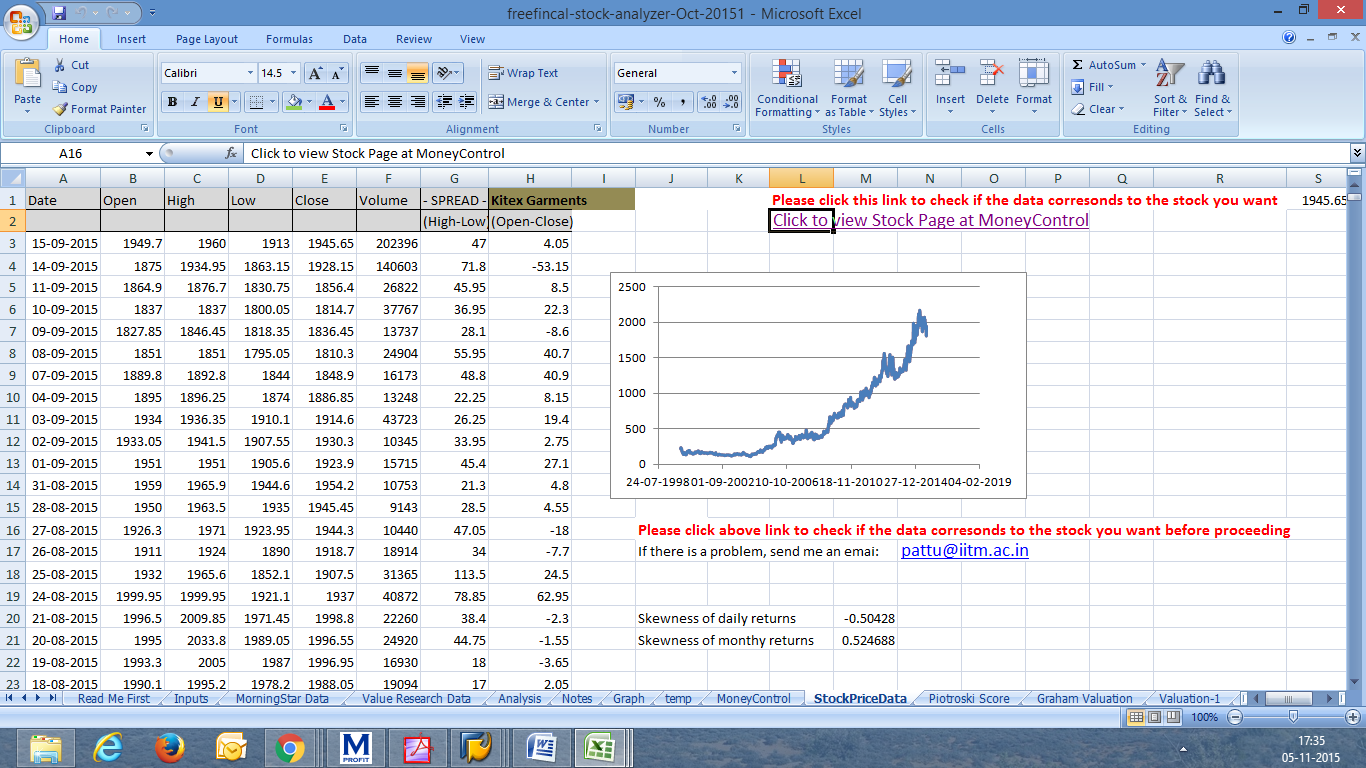 Automated Stock Analyzer - Stock Analysis & Valuation