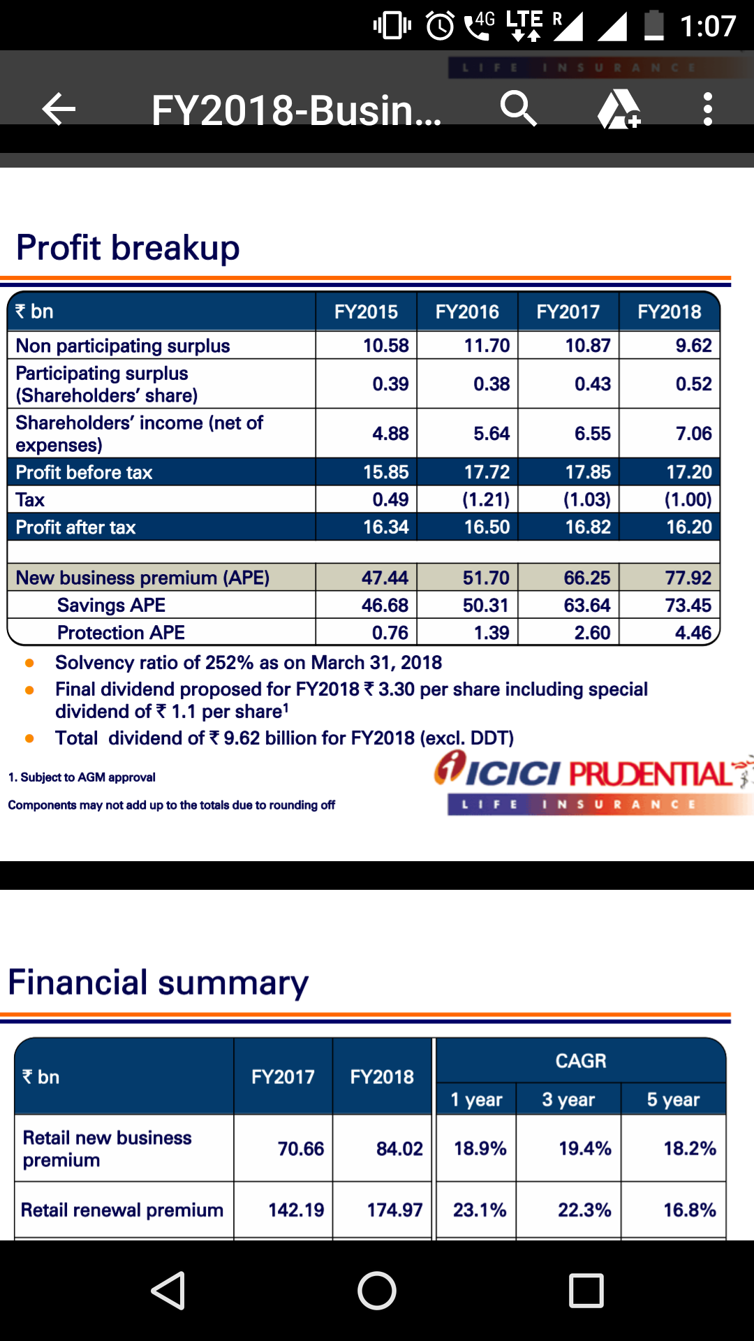ICICI Prudential Life Insurance Company - Stock ...